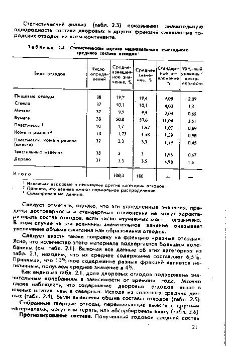 КУЗЬМИН Р.С.КОМПОНЕНТНЫЙ СОСТАВ ОТХОДОВ СКАЧАТЬ БЕСПЛАТНО