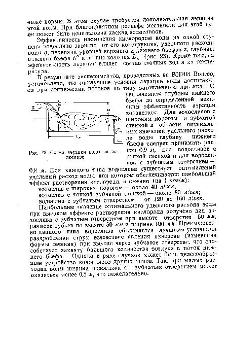 Схема аэрации воды на во