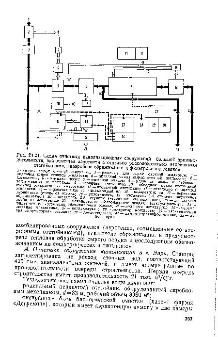 Схема очистных