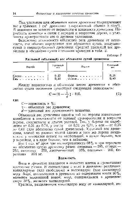 объемный вес стеклоткани