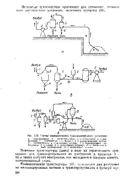 Схемы пневматических