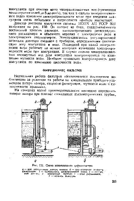 Схема использования дифманометра.