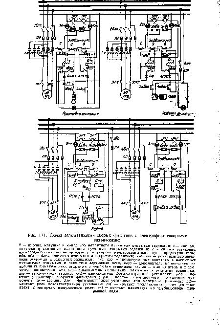Схема автоматизации скорых