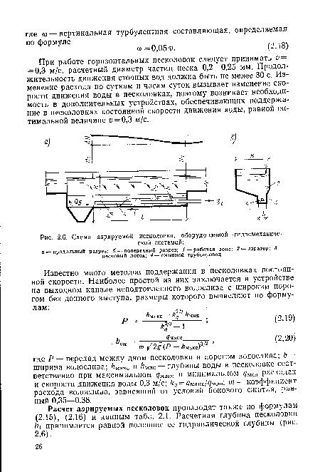 Схема аэрируемой