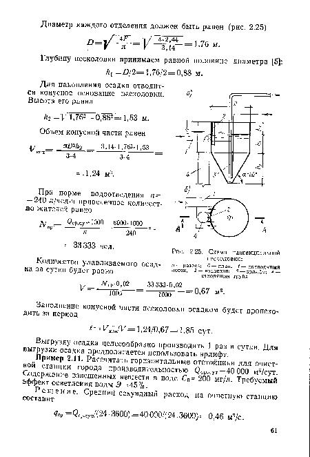Схема тангенциальной
