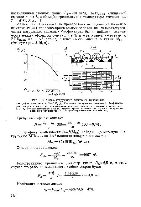 Схема погружного дискового