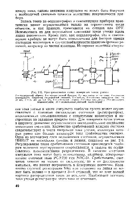 Принципиальная схема измерения токов утечки / - испытуемый объект; 2 - металлический бандаж; 3 -индикатор перекрытия...