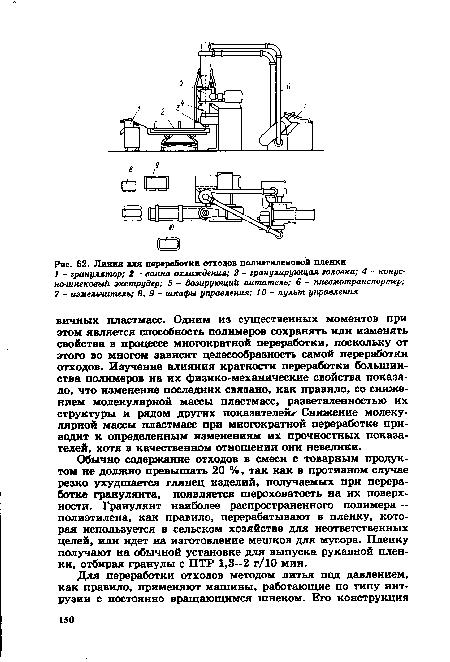конусно-шнековый экструдер