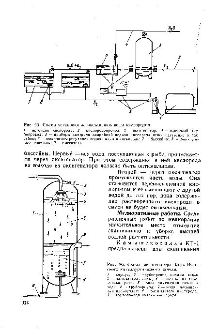Схема оксигенатора