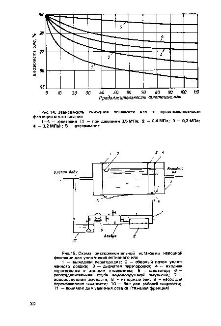 Схема экспериментальной установки напорной флотации для уплотнения активного ила.