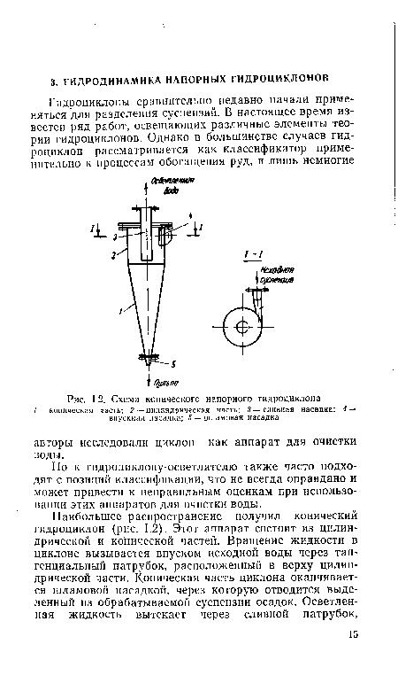 Схема конического
