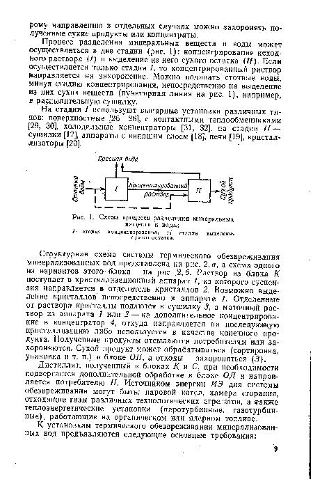 воды, Схема процесса