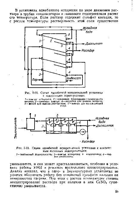 Схема адиабатной