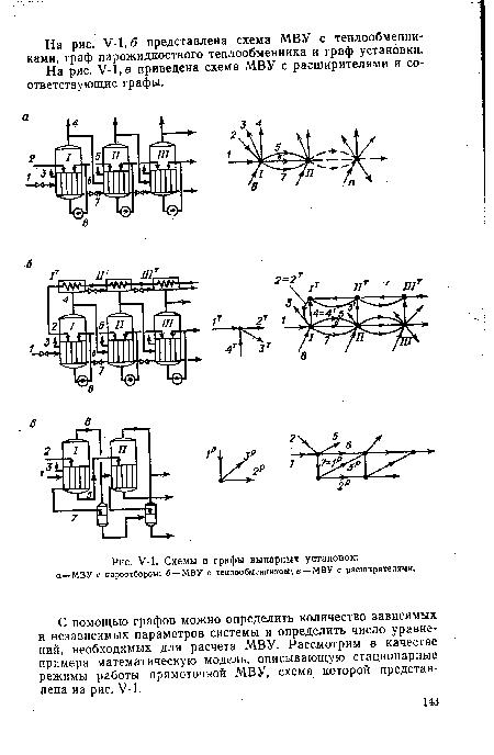 Схемы и графы выпарных