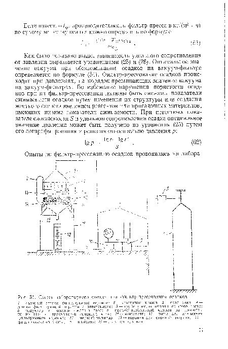 Схема лабораторного стенда для фильтр-прессования осадков.