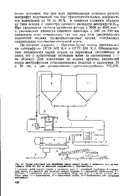 Орехово-Зуево, Схема установки