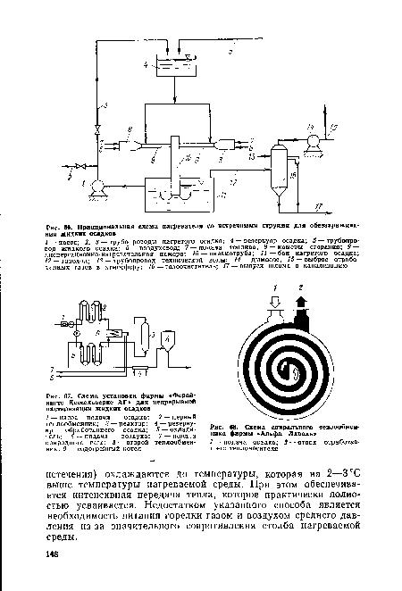 Технологическая схема спирального теплообменника Кожухотрубный теплообменник Alfa Laval Pharma-X TT 312 Новый Уренгой