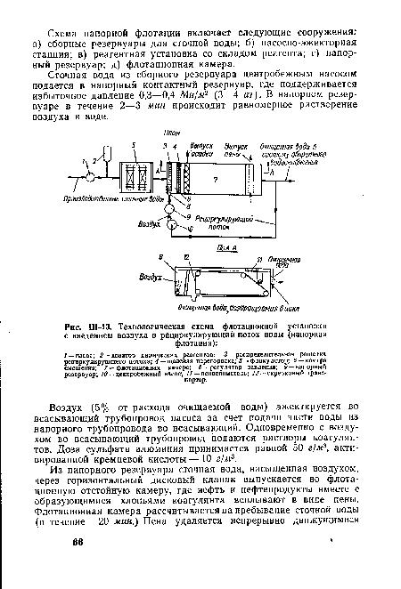 Ш-13.  Технологическая схема флотационной установки с введением воздуха в рециркулирующий поток воды (напорная.