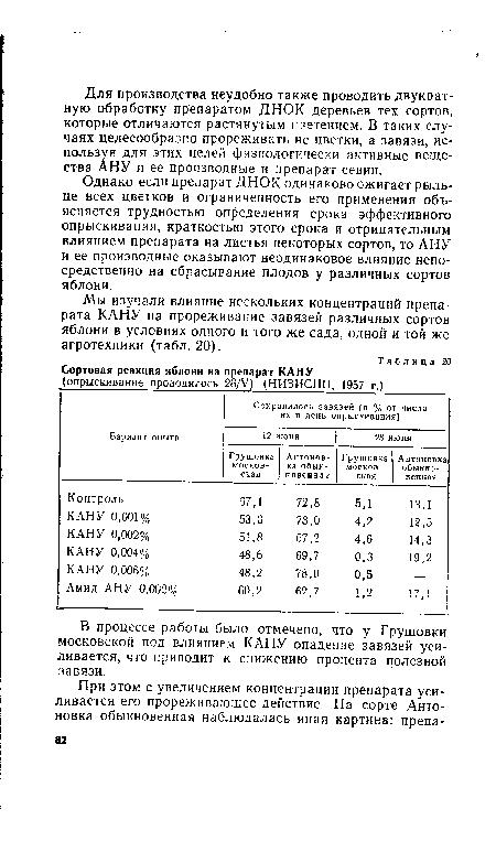 Препарат Днок Инструкция