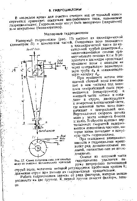 Схема гидроциклона для
