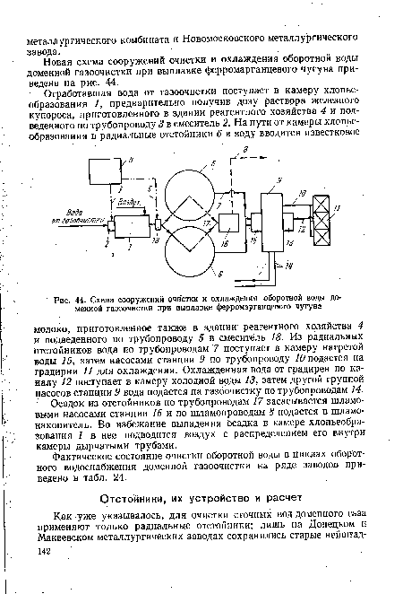 воды доменной газоочистки