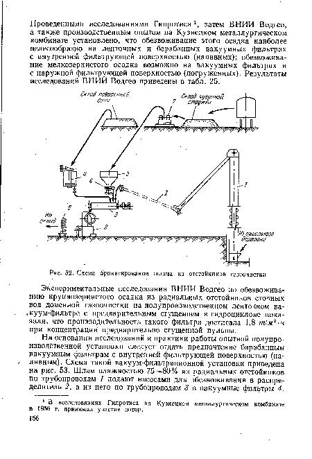 Схема брикетирования шлама