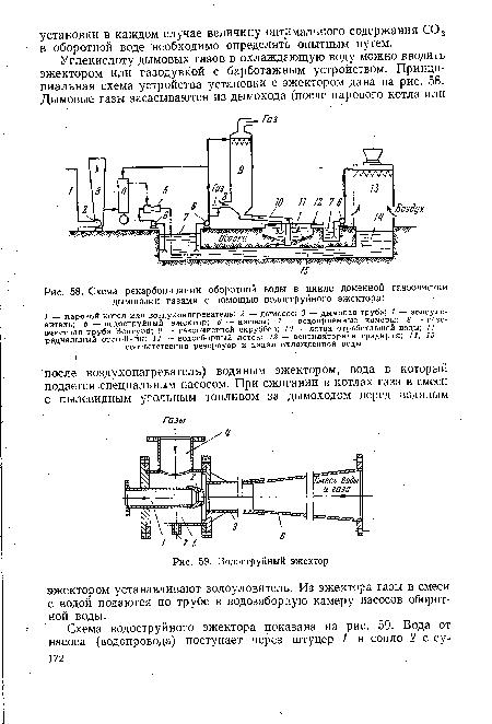 цикле доменной газоочистки