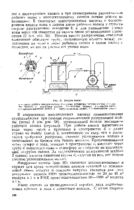 а - схема работы вакуум-насоса; б -схема установки вакуум-насоса; / - корпус насоса; 2 - лопастное колесо; 3...