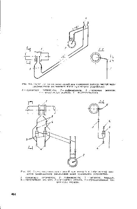 Схема соединительных линий при измерении расхода чистой воды (дифманометр расположен выше сужающего устройства) .