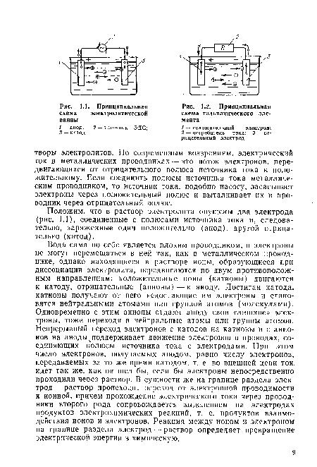 гальванического элемента