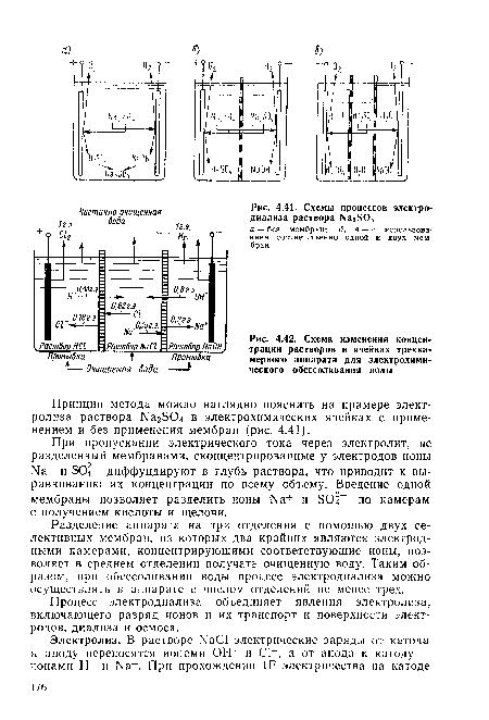 Принцип метода можно наглядно пояснить на примере электролиза раствора Ка2504 в электрохимических ячейках с...