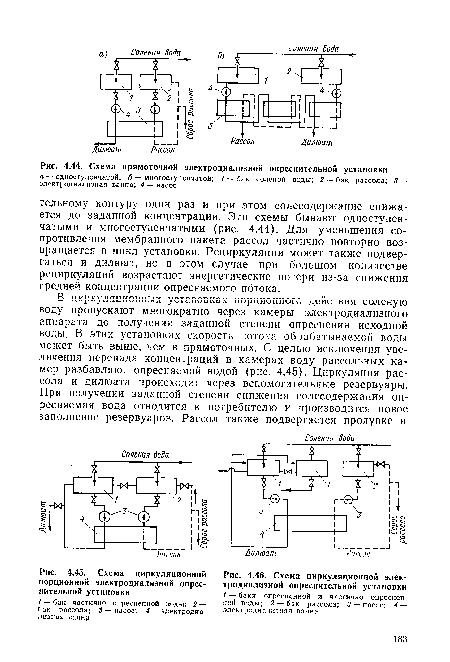 Схема прямоточной