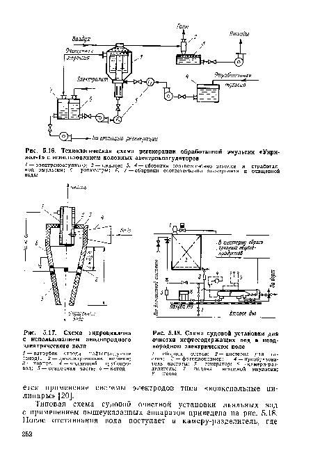 Схема судовой установки