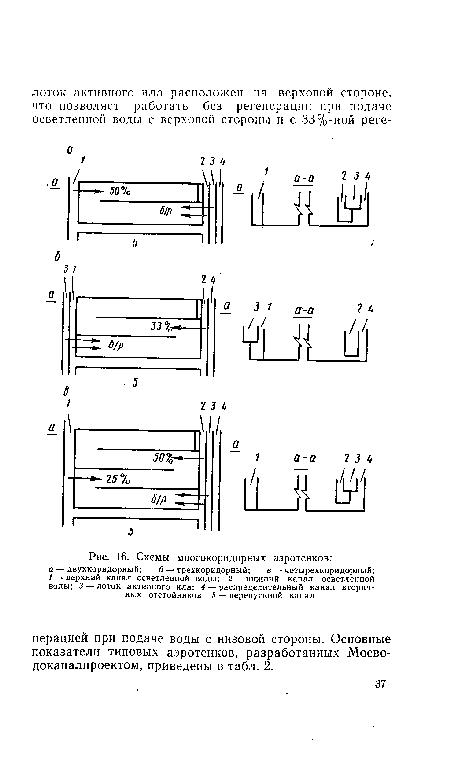 Схемы многокоридорных
