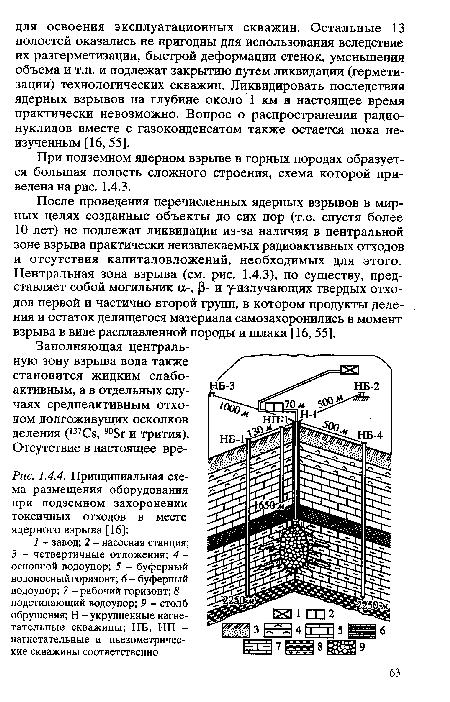 Принципиальная схема размещения оборудования при подземном захоронении токсичных отходов в месте ядерного взрыва 16.