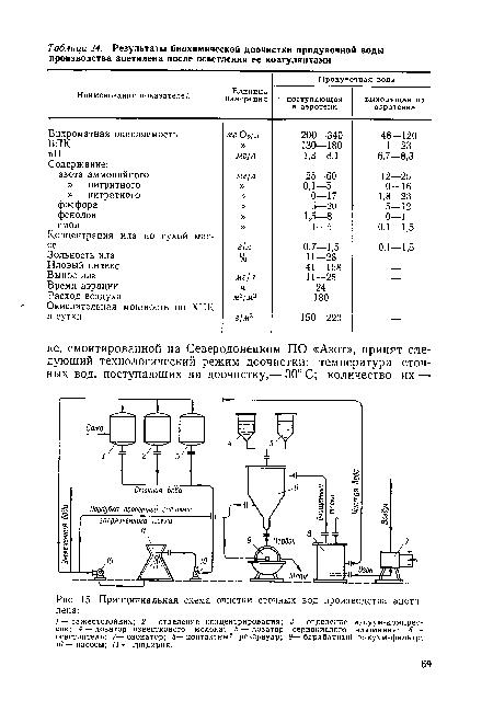 Принципиальная схема очистки