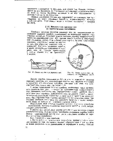 Схема радиального