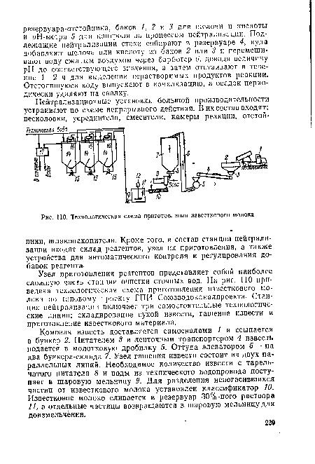 ...схема приготовления известкового молока по типовому проекту ГПИ Союзводоканалпроекта- Станция нейтрализации.