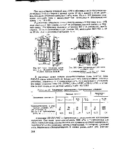 Схема установки лоткового типа