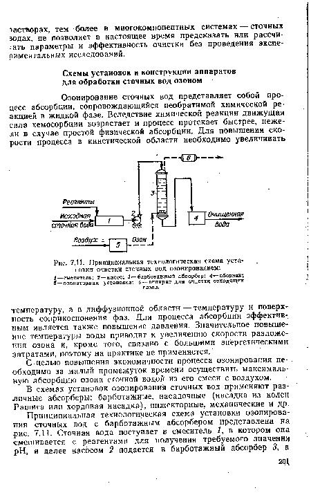 Принципиальная технологическая схема установки очистки сточных вод озонированием.