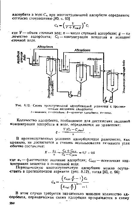 адсорбционной установки с