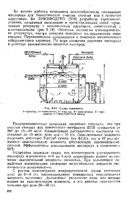 Схема окситенка · Схема