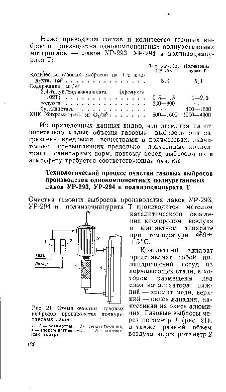 Схема очистки газовых