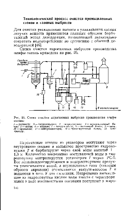 Схема очистки парогазовых
