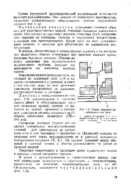 Схема дворовой