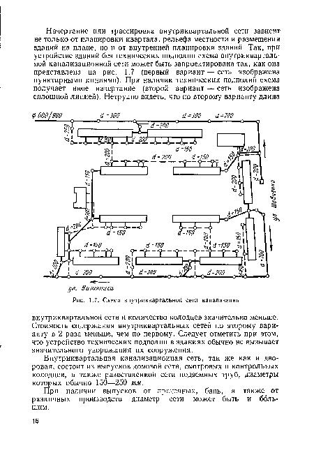 Схема внутриквартальной