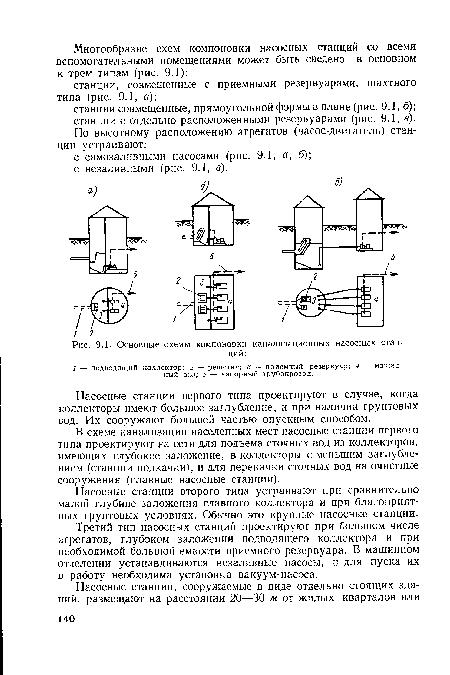 Основные схемы компоновки
