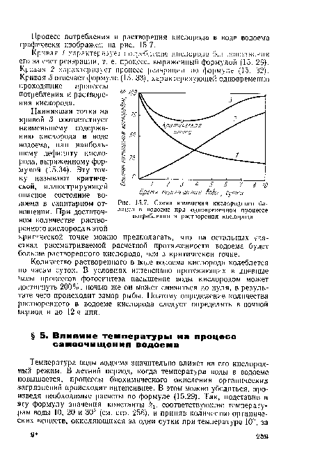 кислородного баланса в