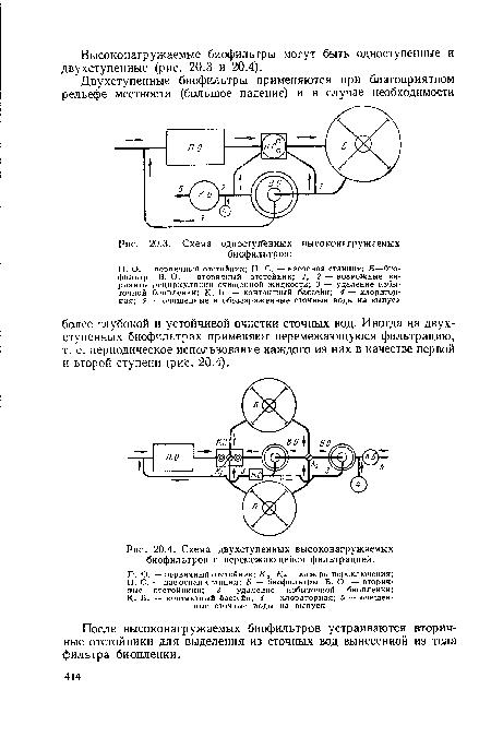 Схема одноступенных