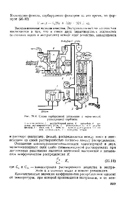 Схема сорбционной